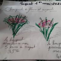 Muguet Livraison gratuite sur Valenciennes hé fleur et moi fleuriste de Valenciennes